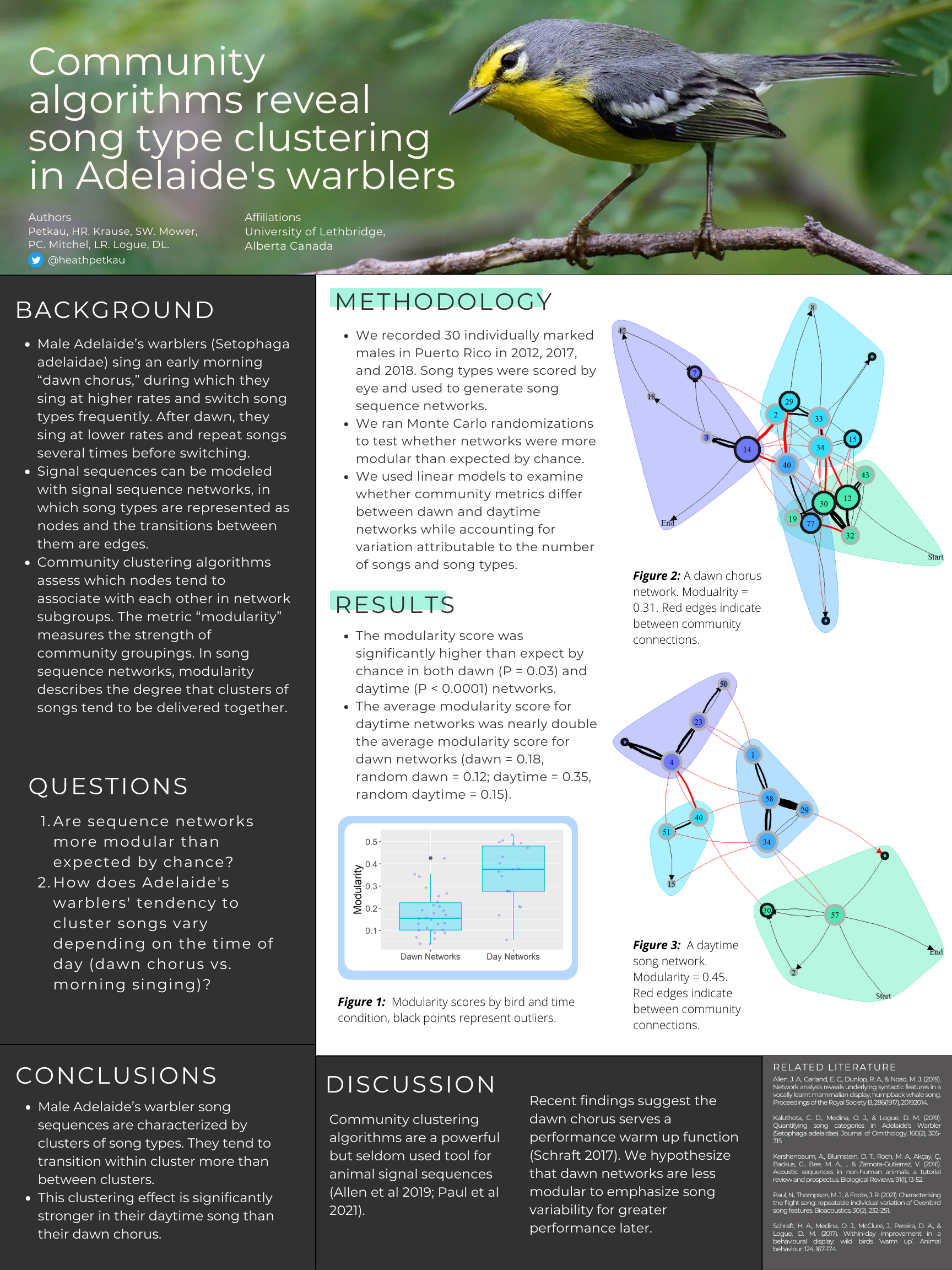 Image: Poster presentation by Heath Petkau for the Animal Behaviour Society conference.